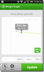 weight graph